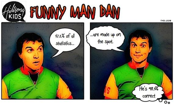 Funny Man Dan