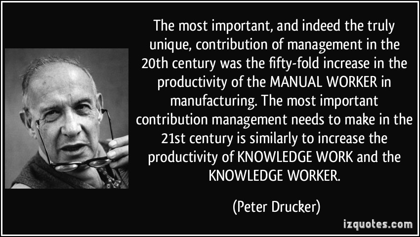 peter drucker controbution